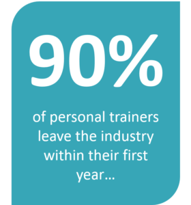 Personal Trainer Career Stat